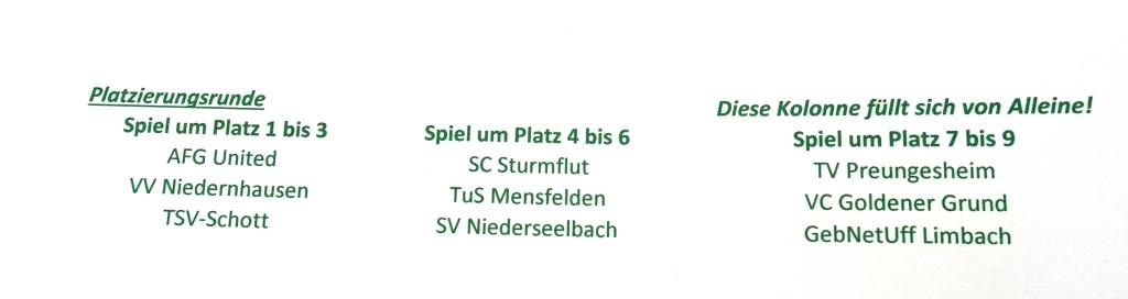 2019-03-16_Sturmflutturnier_27